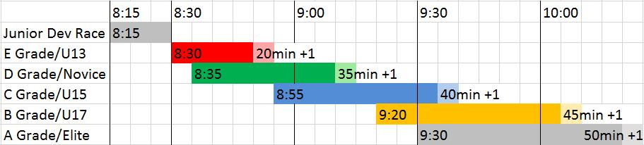 Crit Timetable
